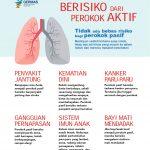 Perokok Pasif Lebih Berbahaya