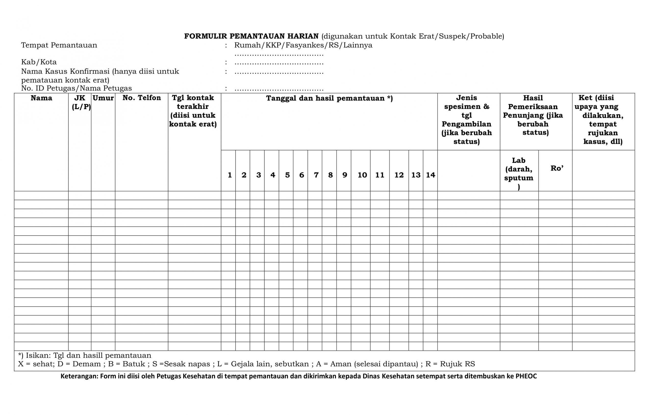 FORMULIR PEMANTAUAN HARIAN (digunakan untuk Kontak Erat/Suspek/Probable)